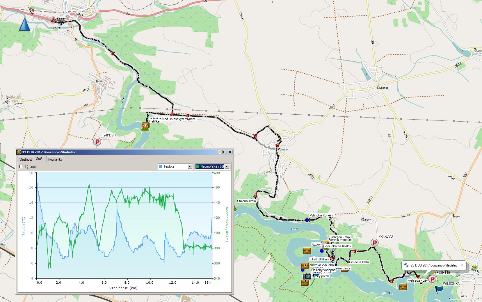Projitá trasa Bouzanov - Vladislav